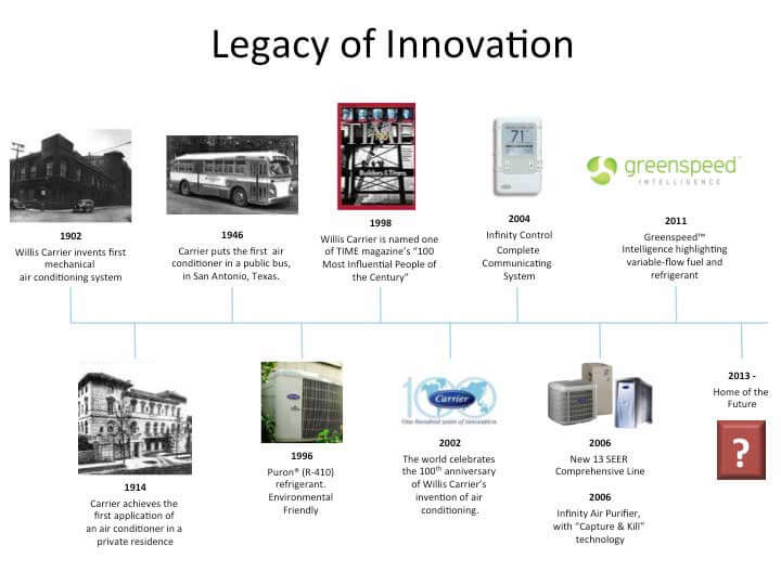 legacy-of-innovation